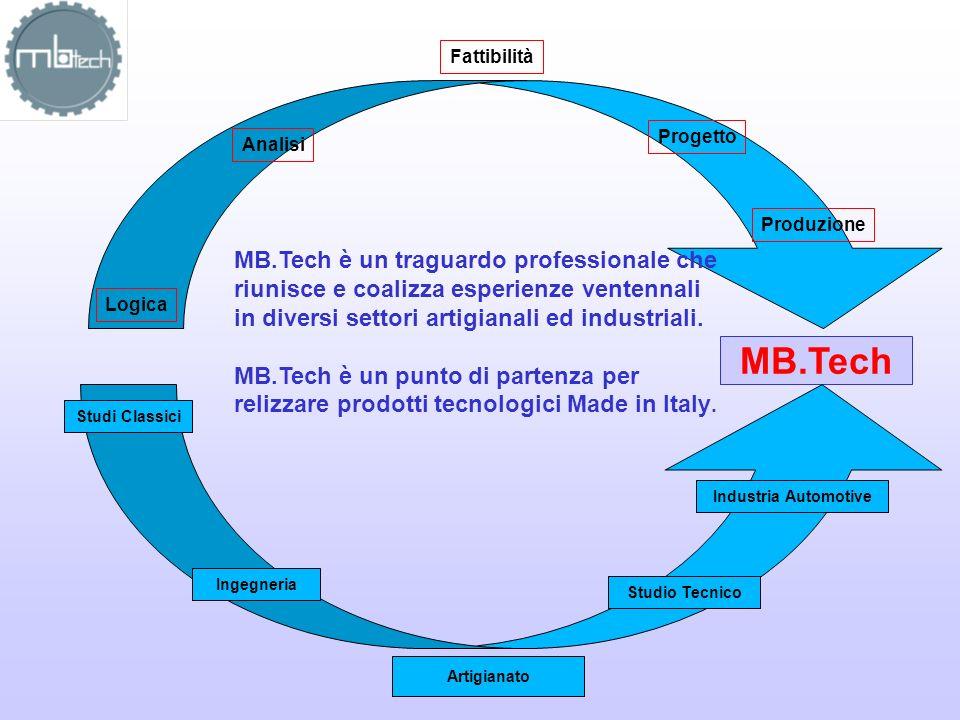 Artigianato MB.Tech Logica Analisi Fattibilità Progetto Produzione MB.Tech è un traguardo professionale che riunisce e coalizza esperienze ventennali