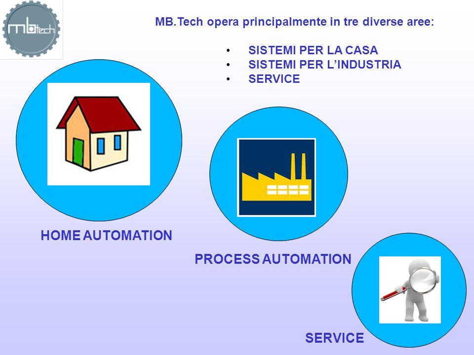 MB.Tech opera principalmente in tre diverse aree: SISTEMI PER LA CASA SISTEMI PER LINDUSTRIA SERVICE HOME AUTOMATION PROCESS AUTOMATION SERVICE