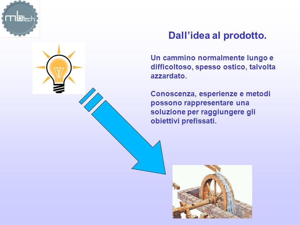 Conoscenze: Informatica Elettronica Meccanica Stampaggio Esperienze: Meccanica di precisione Carpenteria meccanica Stampaggio lamiera Stampaggio Plastiche Progettazione CAD Progettazione Elettronica Metodi: ISO TS
