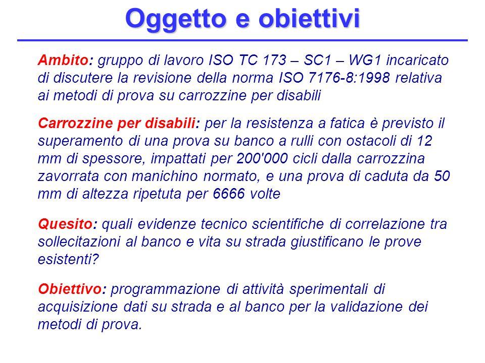 ISO 7176-8: con manichino ISO 7176-8: con manichino Normativa Gruppo di lavoro ISO / TC 173 / SC1 / WG1Gruppo di lavoro ISO / TC 173 / SC1 / WG1 Drop test altezza di caduta 50mm numero minimo di 6666 impatti sincroni sulle ruote banco a rulli asincroni ( = 250 mm) ostacoli arrotondati (r = 6 mm) spessore e lunghezza (12x36 mm), velocità (vel.