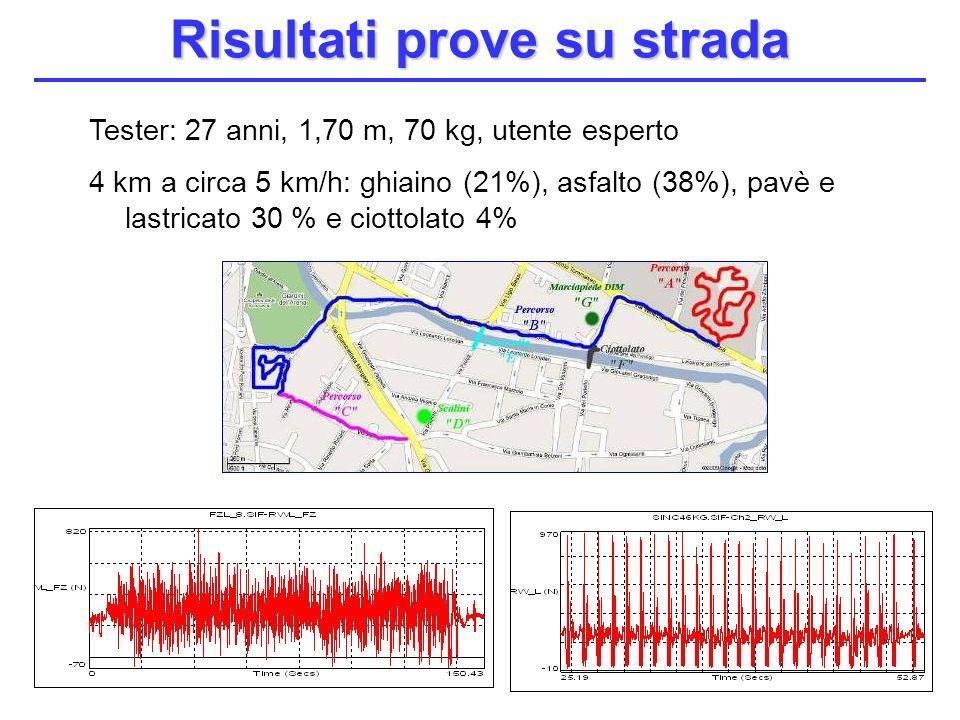 Risultati prove su strada Tester: 27 anni, 1,70 m, 70 kg, utente esperto 4 km a circa 5 km/h: ghiaino (21%), asfalto (38%), pavè e lastricato 30 % e c
