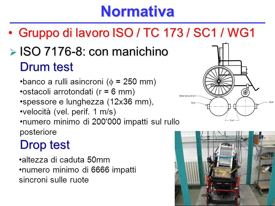 ISO 7176-8: con manichino ISO 7176-8: con manichino Normativa Gruppo di lavoro ISO / TC 173 / SC1 / WG1Gruppo di lavoro ISO / TC 173 / SC1 / WG1 Drop