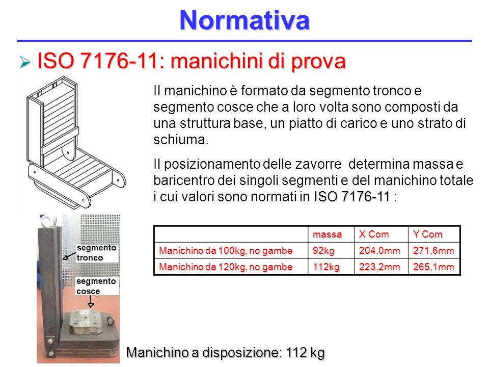 Manichino a disposizione: 112 kg Manichino a disposizione: 112 kg Il manichino è formato da segmento tronco e segmento cosce che a loro volta sono com