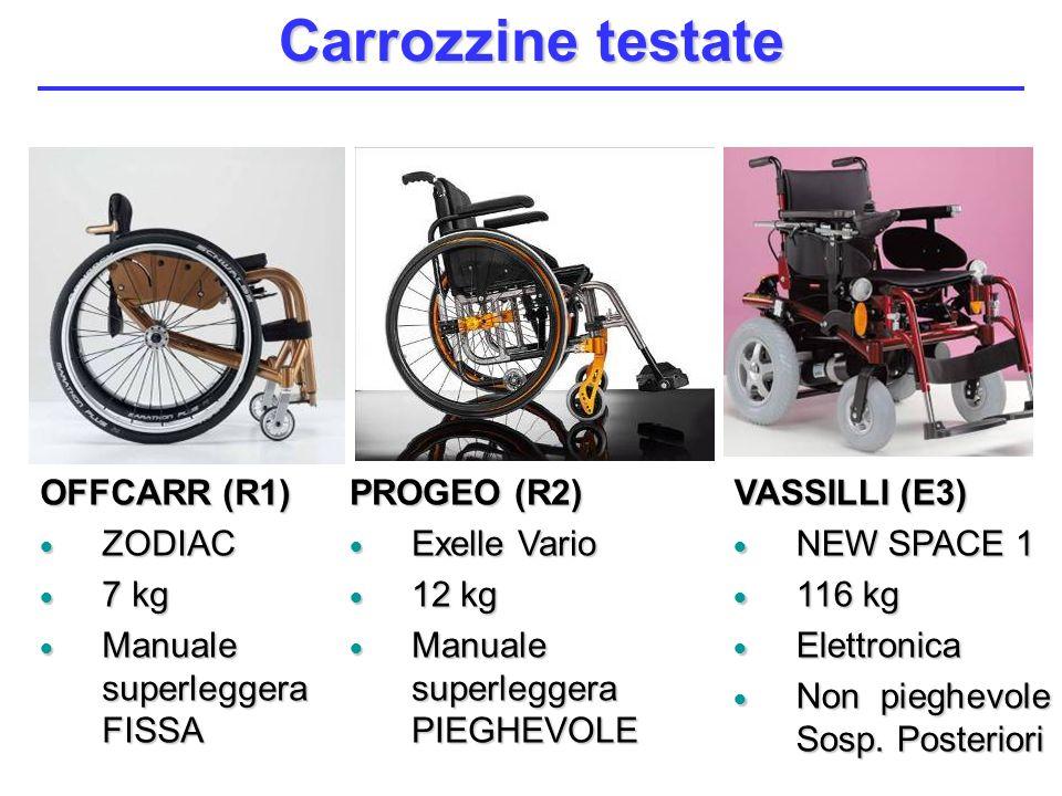 Carrozzine testate OFFCARR (R1) ZODIAC ZODIAC 7 kg 7 kg Manuale superleggera FISSA Manuale superleggera FISSA PROGEO (R2) Exelle Vario Exelle Vario 12