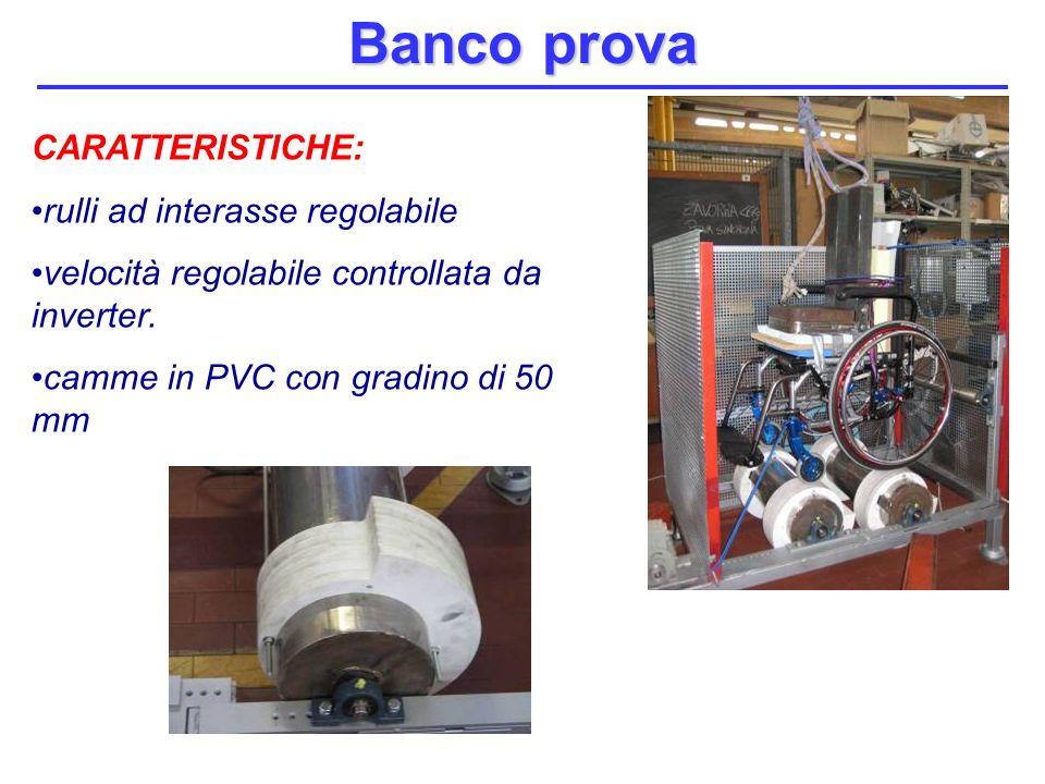 Banco prova CARATTERISTICHE: rulli ad interasse regolabile velocità regolabile controllata da inverter. camme in PVC con gradino di 50 mm