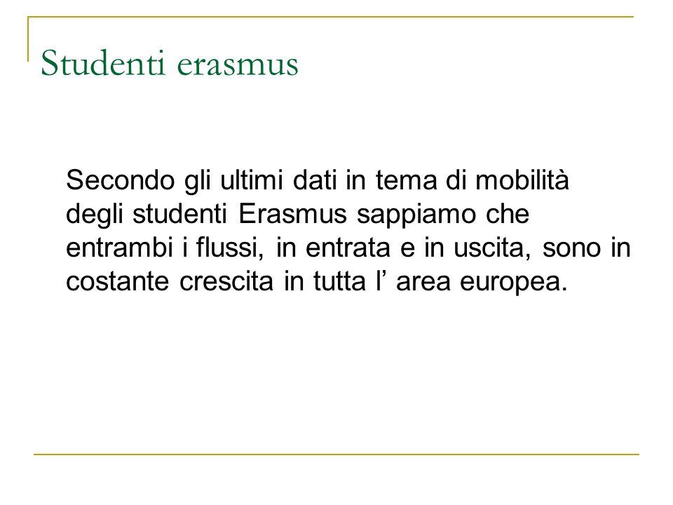 Studenti erasmus Secondo gli ultimi dati in tema di mobilità degli studenti Erasmus sappiamo che entrambi i flussi, in entrata e in uscita, sono in co