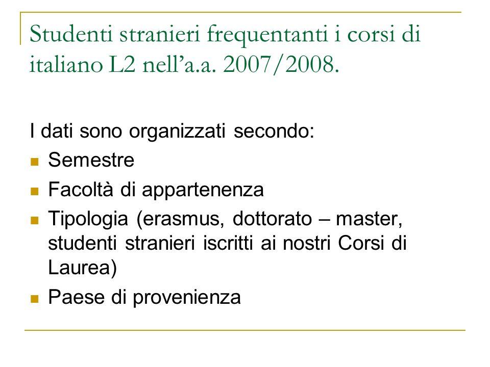 Studenti stranieri frequentanti i corsi di italiano L2 nella.a. 2007/2008. I dati sono organizzati secondo: Semestre Facoltà di appartenenza Tipologia
