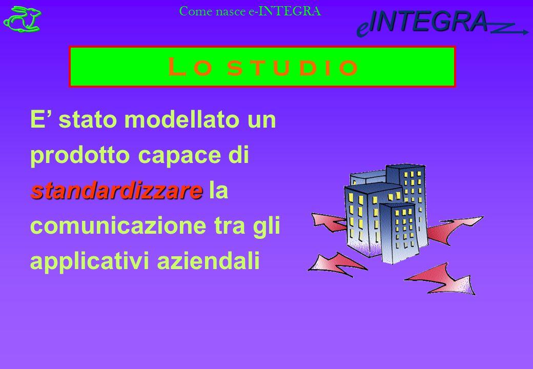 INTEGRA e L o s t u d i o standardizzare E stato modellato un prodotto capace di standardizzare la comunicazione tra gli applicativi aziendali Come nasce e-INTEGRA