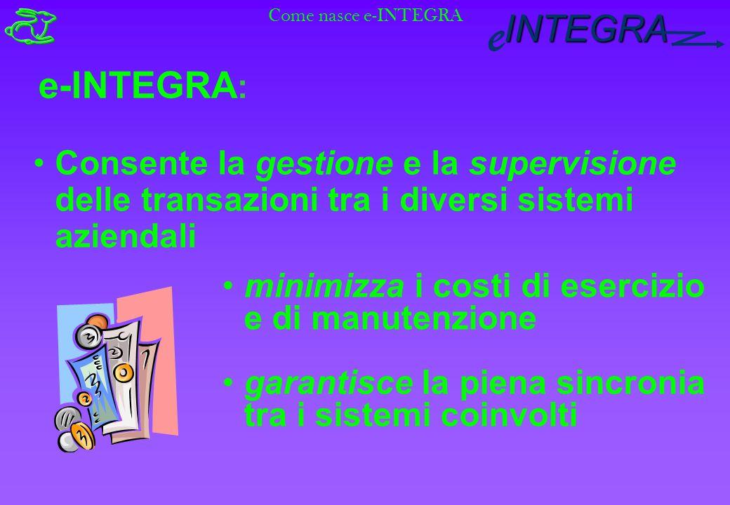 INTEGRA e Consente la gestione e la supervisione delle transazioni tra i diversi sistemi aziendali minimizza i costi di esercizio e di manutenzione garantisce la piena sincronia tra i sistemi coinvolti e-INTEGRA : Come nasce e-INTEGRA