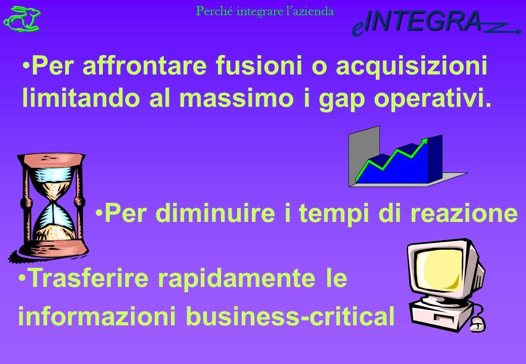 INTEGRA e Per affrontare fusioni o acquisizioni limitando al massimo i gap operativi.