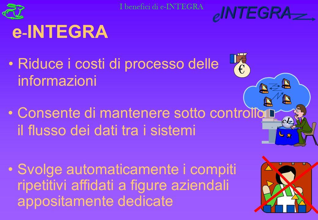 INTEGRA e e - INTEGRA Riduce i costi di processo delle informazioni Svolge automaticamente i compiti ripetitivi affidati a figure aziendali appositamente dedicate I benefici di e-INTEGRA eI Consente di mantenere sotto controllo il flusso dei dati tra i sistemi