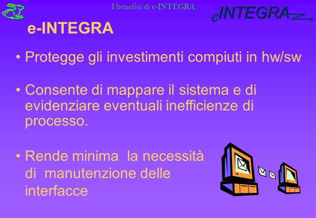 INTEGRA e e-INTEGRA Consente di mappare il sistema e di evidenziare eventuali inefficienze di processo.