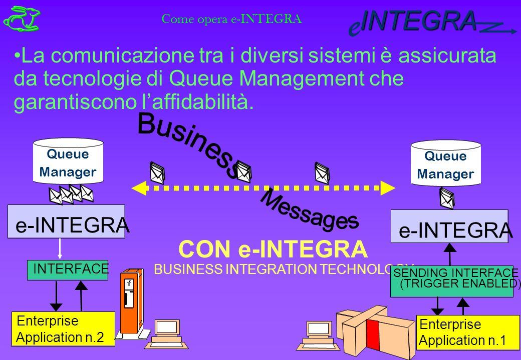 INTEGRA e La comunicazione tra i diversi sistemi è assicurata da tecnologie di Queue Management che garantiscono laffidabilità.