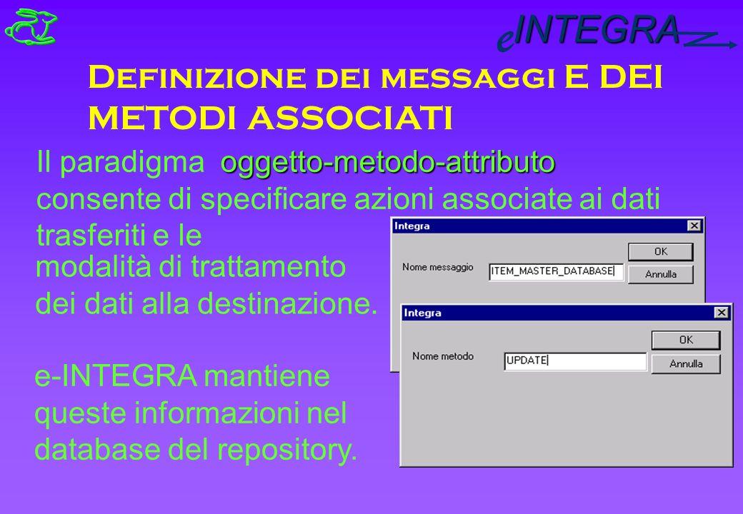 INTEGRA e Definizione dei messaggi E DEI METODI ASSOCIATI oggetto-metodo-attributo Il paradigma oggetto-metodo-attributo consente di specificare azioni associate ai dati trasferiti e le e-INTEGRA mantiene queste informazioni nel database del repository.