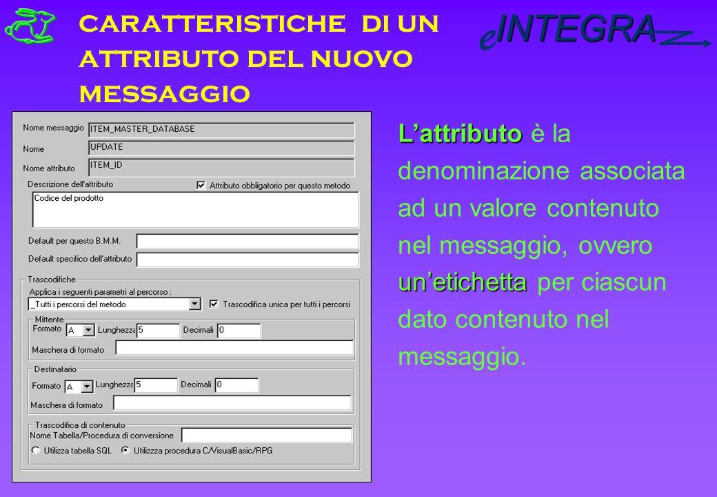 INTEGRA e caratteristiche di un attributo del nuovo messaggio Lattributo unetichetta Lattributo è la denominazione associata ad un valore contenuto nel messaggio, ovvero unetichetta per ciascun dato contenuto nel messaggio.