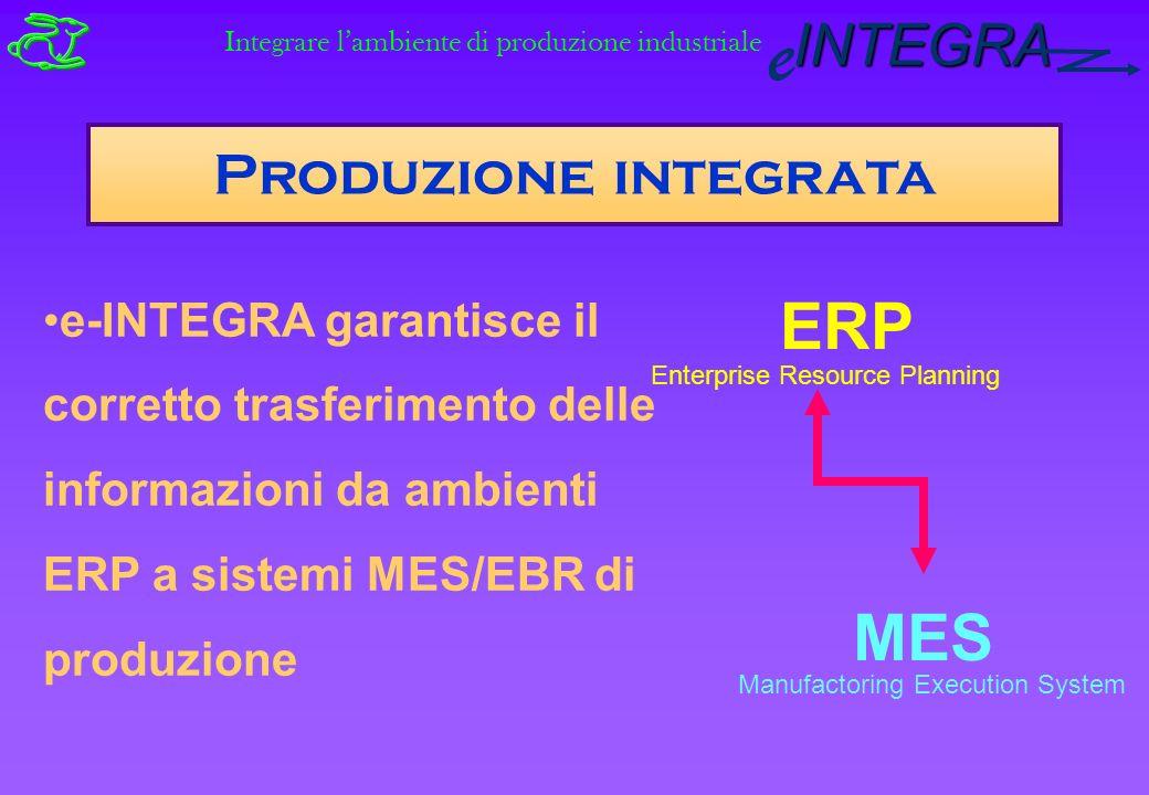 INTEGRA e Produzione integrata e-INTEGRA garantisce il corretto trasferimento delle informazioni da ambienti ERP a sistemi MES/EBR di produzione Integrare lambiente di produzione industriale MES ERP Enterprise Resource Planning Manufactoring Execution System