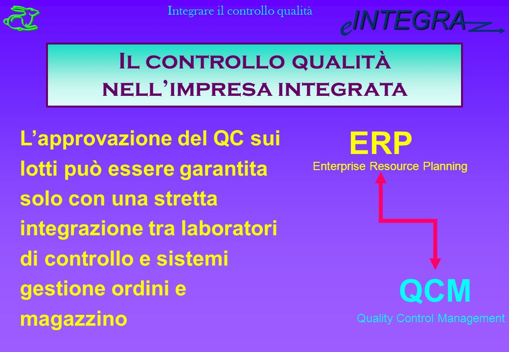 INTEGRA e Il controllo qualità nellimpresa integrata Lapprovazione del QC sui lotti può essere garantita solo con una stretta integrazione tra laboratori di controllo e sistemi gestione ordini e magazzino ERP QCM Enterprise Resource Planning Quality Control Management Integrare il controllo qualità