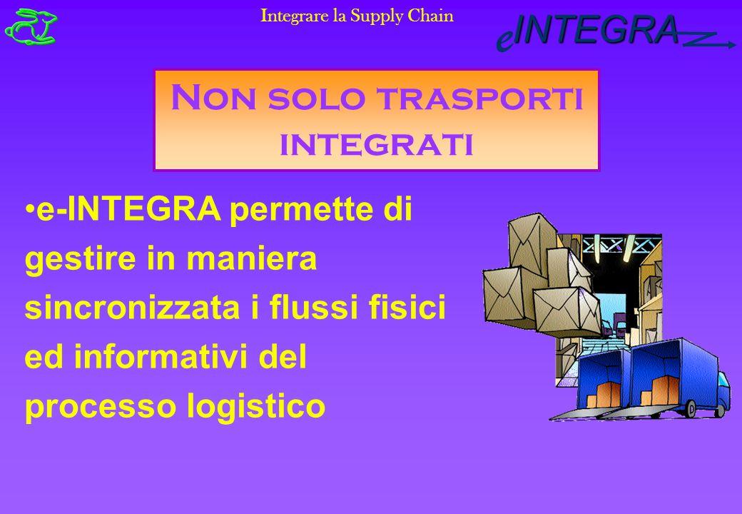 INTEGRA e e-INTEGRA permette di gestire in maniera sincronizzata i flussi fisici ed informativi del processo logistico Non solo trasporti integrati Integrare la Supply Chain