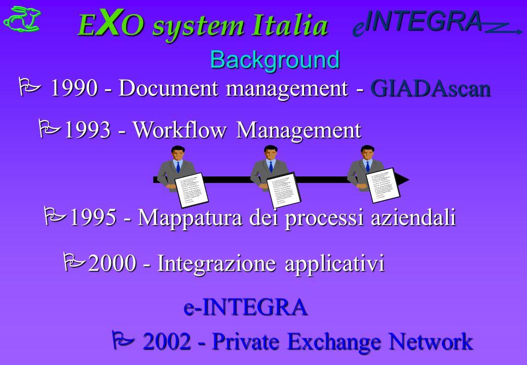 INTEGRA e in seguito alla Sua richiesta di informazioni circa il nostro sistema di archiviazione GIADAscan, inviamo in allegato la relativa documentazione.