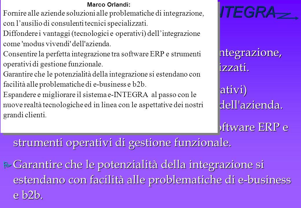 INTEGRA e P Fornire soluzioni alle problematiche di integrazione, con lausilio di consulenti tecnici specializzati.