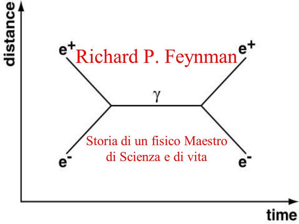 La descrizione di 3 fenomeni elementari alla base dellelettrodinamica quantistica La propagazione del fotone La propagazione dellelettrone Lassorbimento o lemissione di un fotone da parte dellelettrone