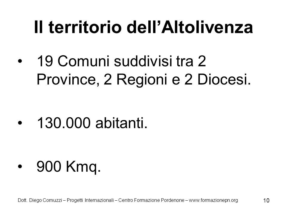 Dott. Diego Comuzzi – Progetti Internazionali – Centro Formazione Pordenone – www.formazionepn.org 10 Il territorio dellAltolivenza 19 Comuni suddivis
