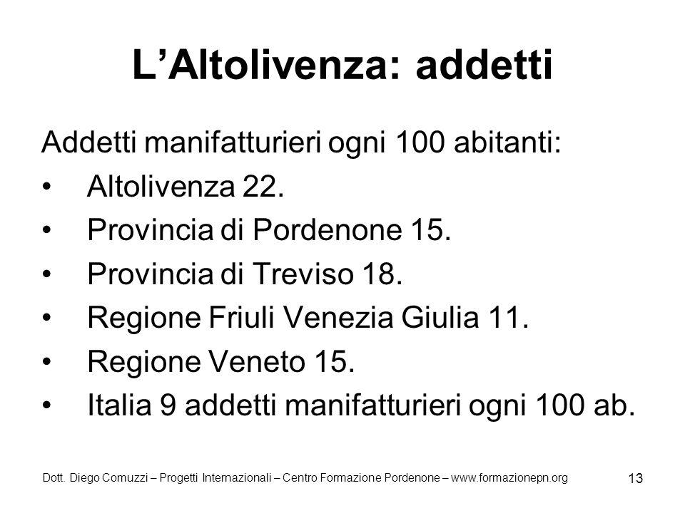 Dott. Diego Comuzzi – Progetti Internazionali – Centro Formazione Pordenone – www.formazionepn.org 13 LAltolivenza: addetti Addetti manifatturieri ogn