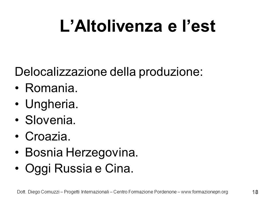 Dott. Diego Comuzzi – Progetti Internazionali – Centro Formazione Pordenone – www.formazionepn.org 18 LAltolivenza e lest Delocalizzazione della produ