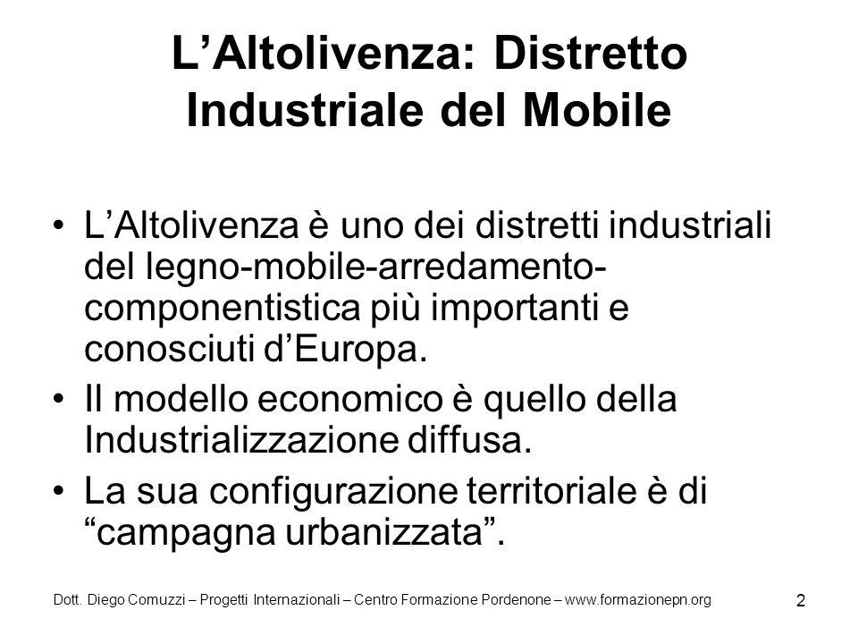 Dott. Diego Comuzzi – Progetti Internazionali – Centro Formazione Pordenone – www.formazionepn.org 2 LAltolivenza: Distretto Industriale del Mobile LA