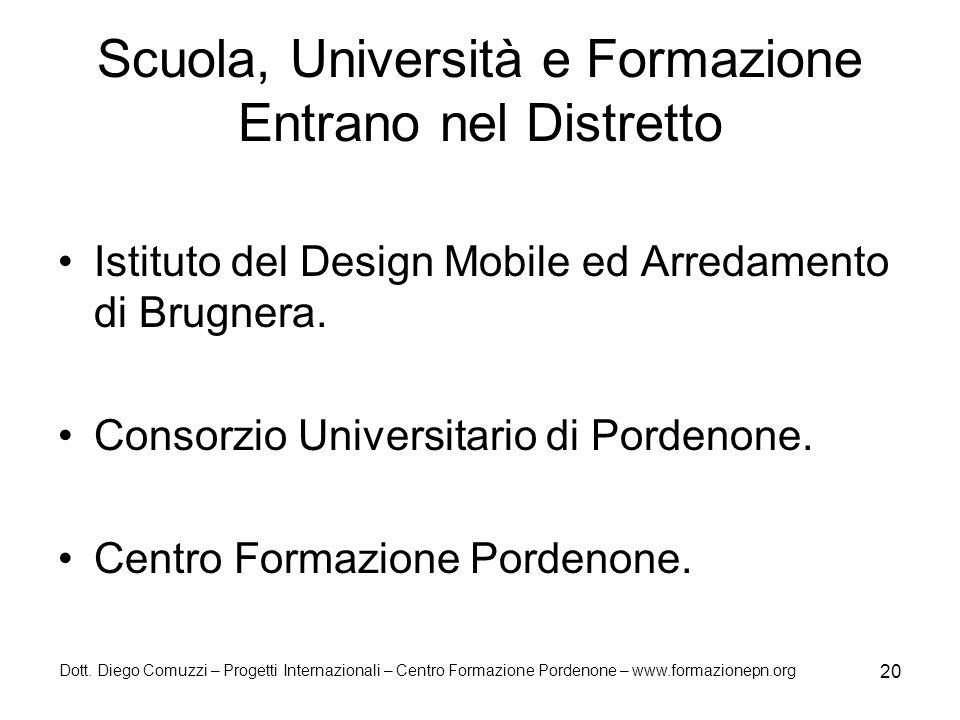 Dott. Diego Comuzzi – Progetti Internazionali – Centro Formazione Pordenone – www.formazionepn.org 20 Scuola, Università e Formazione Entrano nel Dist