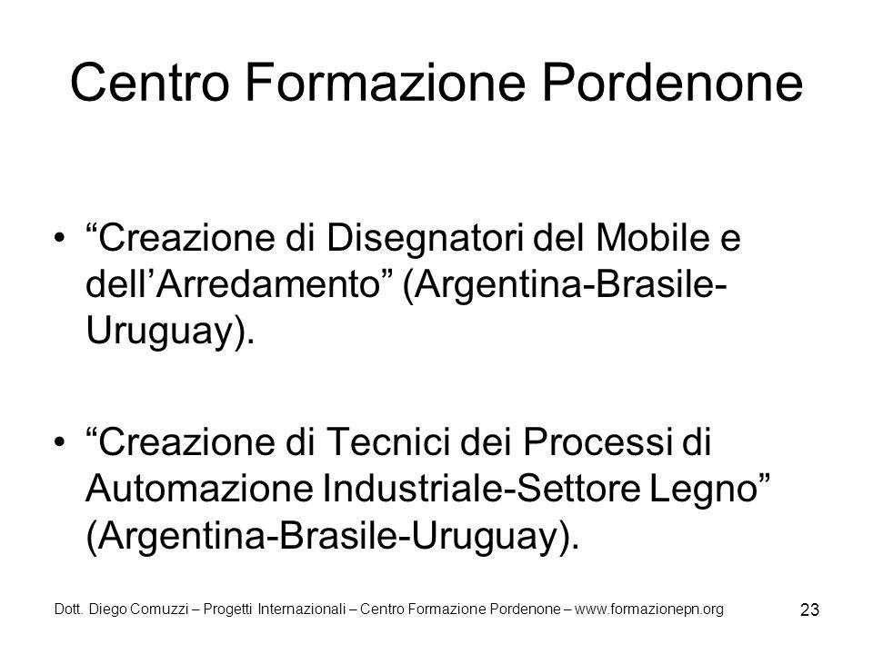 Dott. Diego Comuzzi – Progetti Internazionali – Centro Formazione Pordenone – www.formazionepn.org 23 Centro Formazione Pordenone Creazione di Disegna