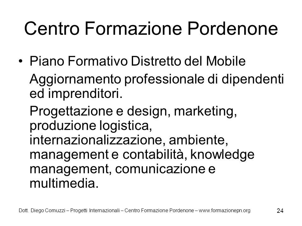 Dott. Diego Comuzzi – Progetti Internazionali – Centro Formazione Pordenone – www.formazionepn.org 24 Centro Formazione Pordenone Piano Formativo Dist