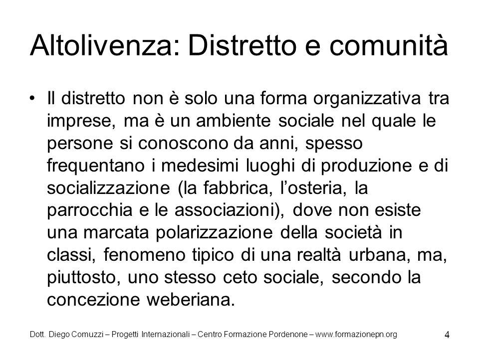Dott. Diego Comuzzi – Progetti Internazionali – Centro Formazione Pordenone – www.formazionepn.org 4 Altolivenza: Distretto e comunità Il distretto no