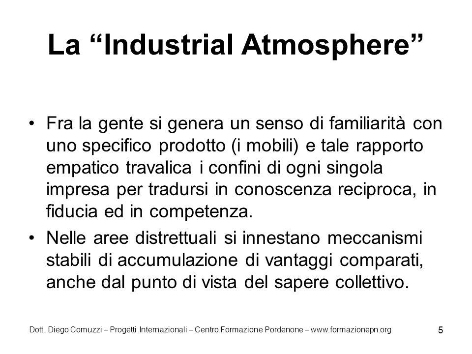 Dott. Diego Comuzzi – Progetti Internazionali – Centro Formazione Pordenone – www.formazionepn.org 5 La Industrial Atmosphere Fra la gente si genera u