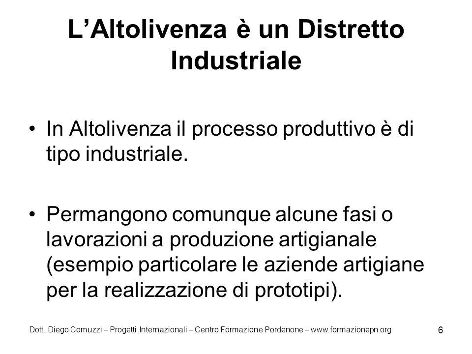 Dott. Diego Comuzzi – Progetti Internazionali – Centro Formazione Pordenone – www.formazionepn.org 6 LAltolivenza è un Distretto Industriale In Altoli