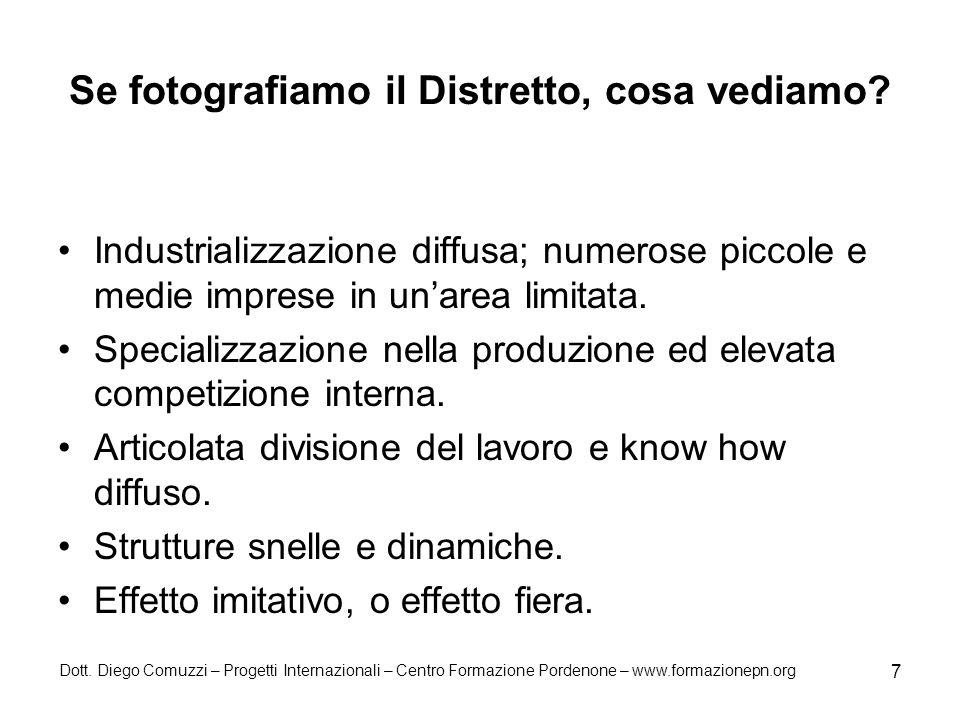 Dott. Diego Comuzzi – Progetti Internazionali – Centro Formazione Pordenone – www.formazionepn.org 7 Se fotografiamo il Distretto, cosa vediamo? Indus