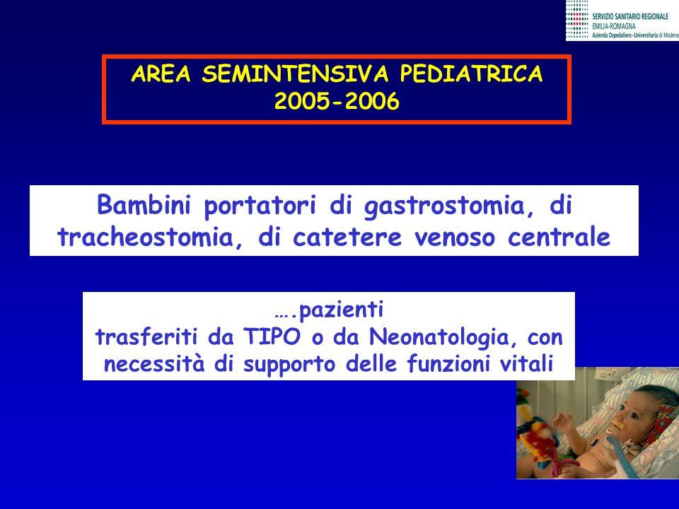 Bambini portatori di gastrostomia, di tracheostomia, di catetere venoso centrale AREA SEMINTENSIVA PEDIATRICA 2005-2006 ….pazienti trasferiti da TIPO o da Neonatologia, con necessità di supporto delle funzioni vitali