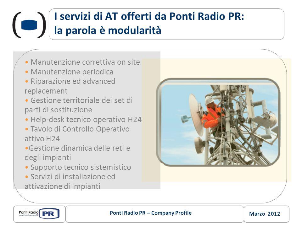 Marzo 2012 I servizi di AT offerti da Ponti Radio PR: la parola è modularità Manutenzione correttiva on site Manutenzione periodica Riparazione ed adv