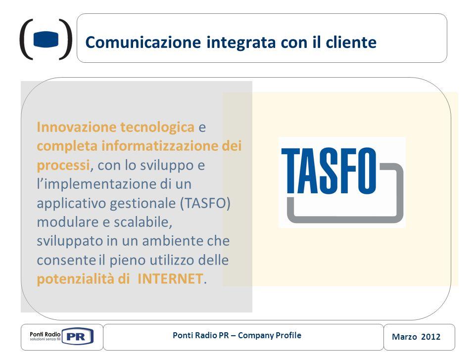 Marzo 2012 Comunicazione integrata con il cliente Innovazione tecnologica e completa informatizzazione dei processi, con lo sviluppo e limplementazion