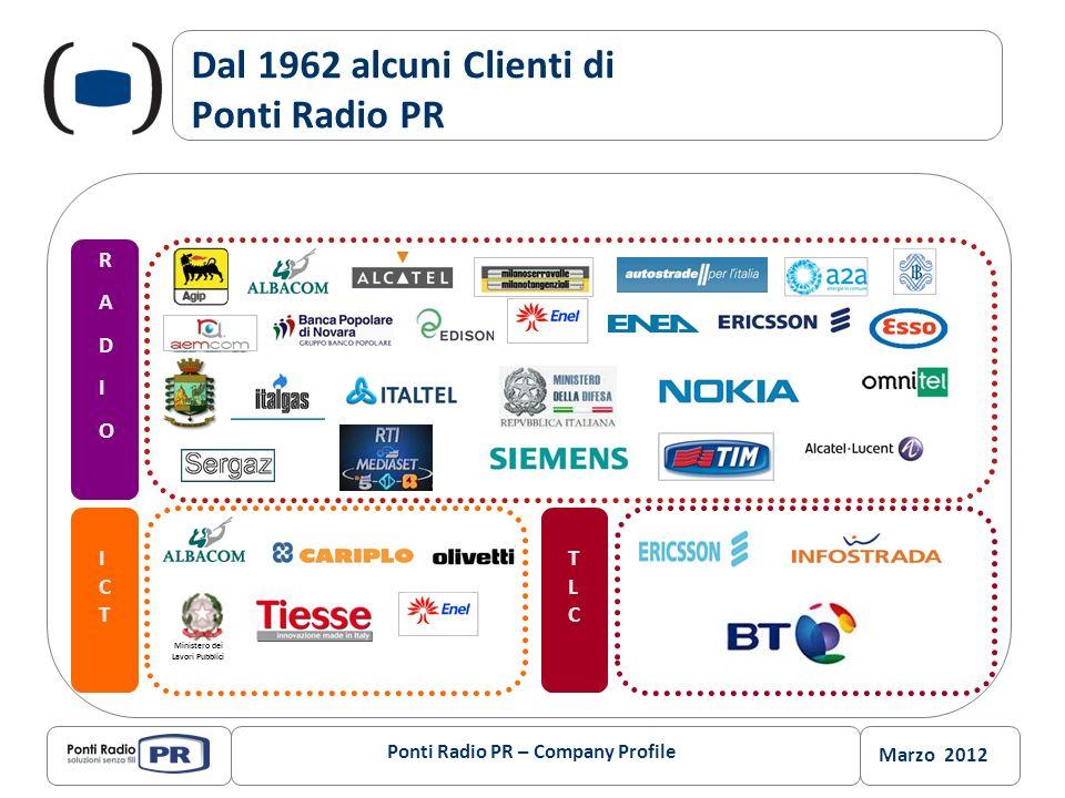 Marzo 2012 Dal 1962 alcuni Clienti di Ponti Radio PR RADIORADIO ICTICT Ministero dei Lavori Pubblici TLCTLC Ponti Radio PR – Company Profile