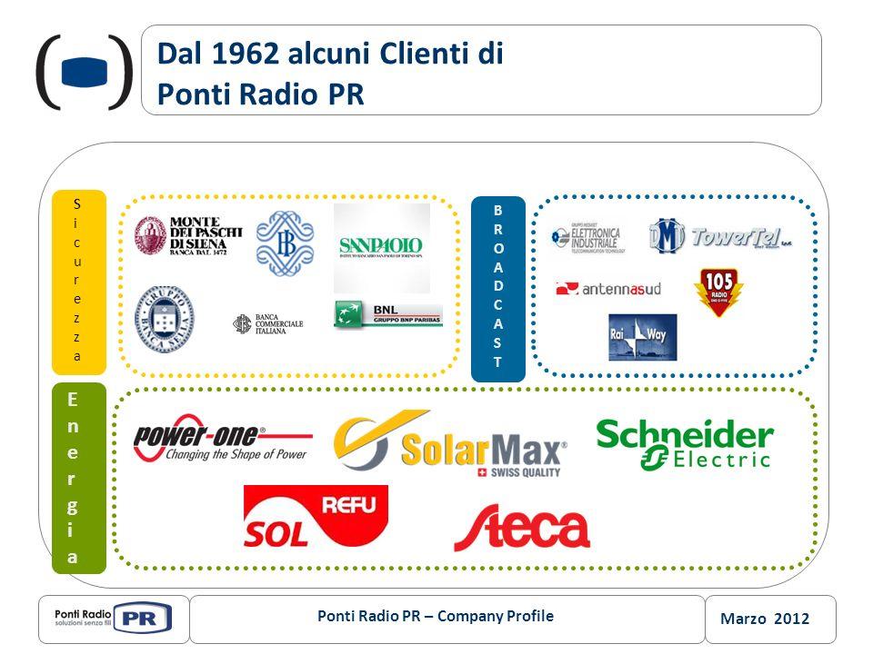 Marzo 2012 Dal 1962 alcuni Clienti di Ponti Radio PR EnergiaEnergia SicurezzaSicurezza SicurezzaSicurezza BROADCASTBROADCAST Ponti Radio PR – Company
