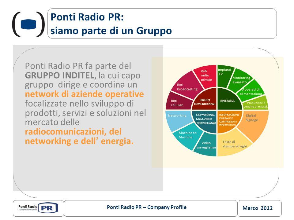 Marzo 2012 Ponti Radio PR: siamo parte di un Gruppo Ponti Radio PR fa parte del GRUPPO INDITEL, la cui capo gruppo dirige e coordina un network di azi