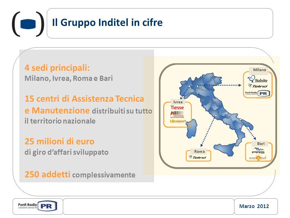 Marzo 2012 Il Gruppo Inditel in cifre 4 sedi principali: Milano, Ivrea, Roma e Bari 15 centri di Assistenza Tecnica e Manutenzione distribuiti su tutt