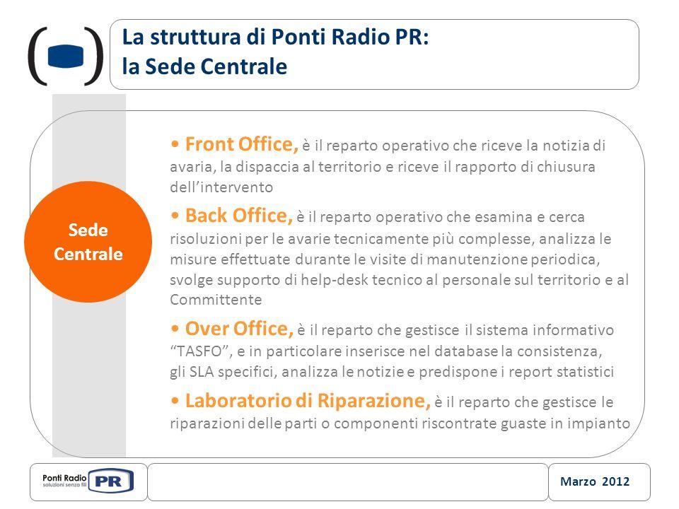 Marzo 2012 La struttura di Ponti Radio PR: la Sede Centrale Front Office, è il reparto operativo che riceve la notizia di avaria, la dispaccia al terr