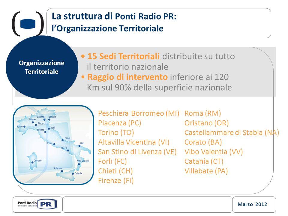 Marzo 2012 15 Sedi Territoriali distribuite su tutto il territorio nazionale Raggio di intervento inferiore ai 120 Km sul 90% della superficie naziona