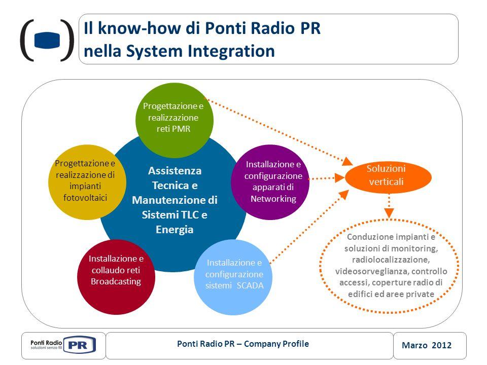 Marzo 2012 Il know-how di Ponti Radio PR nella System Integration Ponti Radio PR – Company Profile Assistenza Tecnica e Manutenzione di Sistemi TLC e