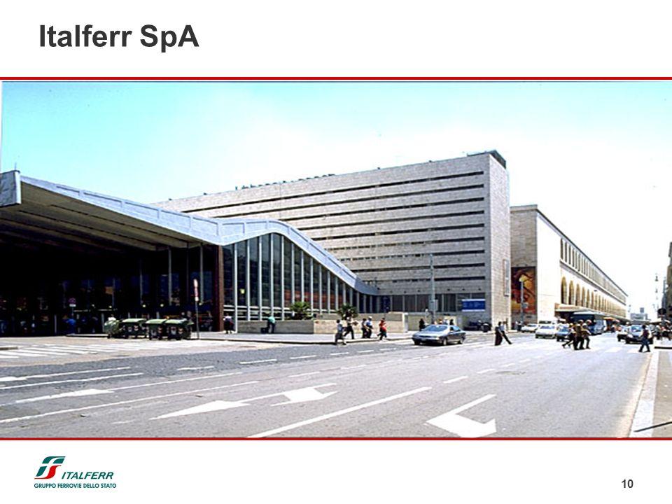 10 Italferr SpA Italferr è la società di ingegneria di Ferrovie dello Stato Obiettivi aziendali: Assicurare la realizzazione degli investimenti infras