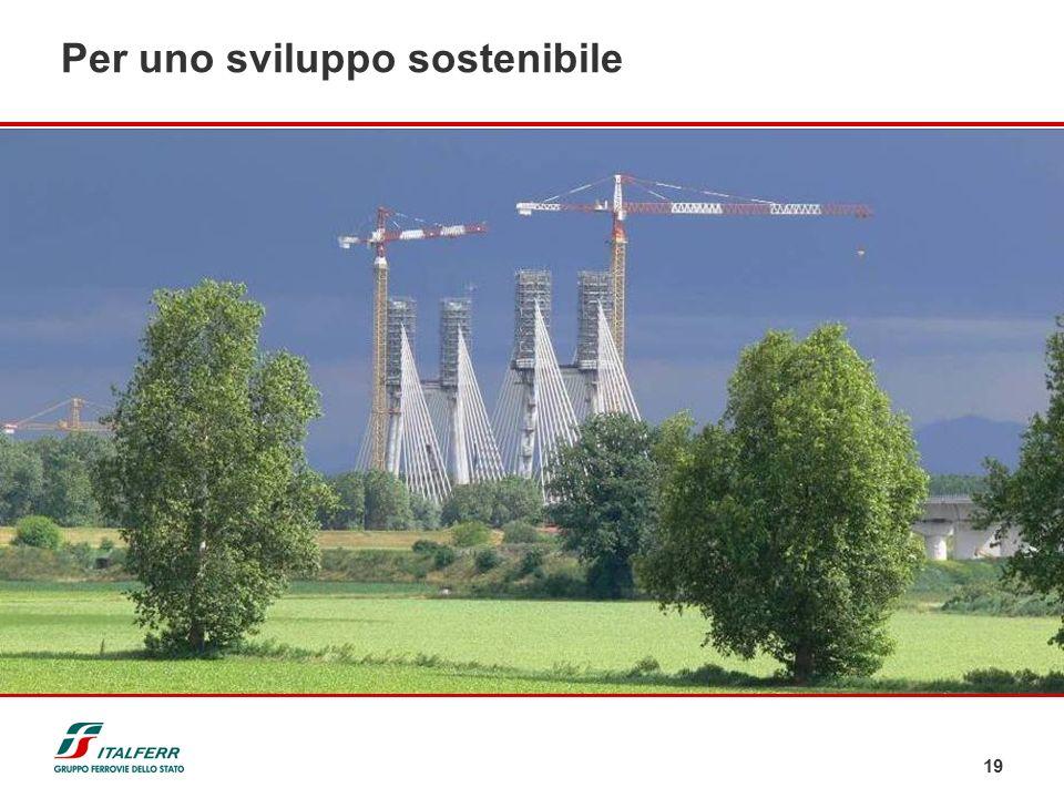 19 Per uno sviluppo sostenibile Anche Italferr può essere protagonista per una migliore sostenibilità energetica Creando modelli progettuali alternati