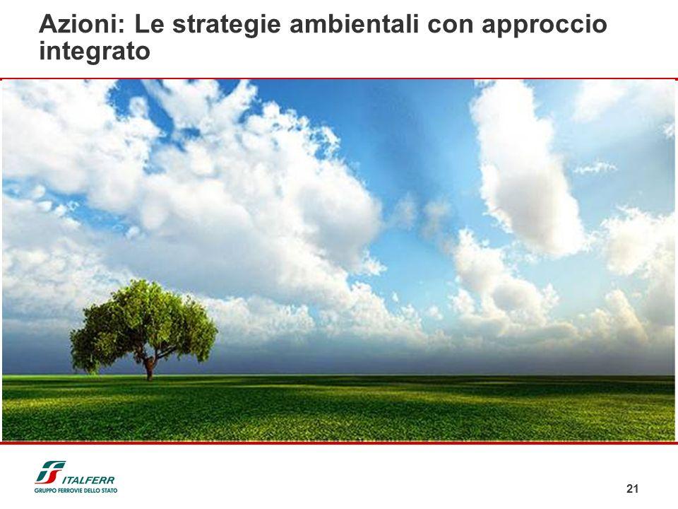 21 SISTEMI Azioni: Le strategie ambientali con approccio integrato ORGANIZZAZIONE E R.U.TECNOLOGIE Misurazione Monitoraggio Definizione Obiettivi Gest