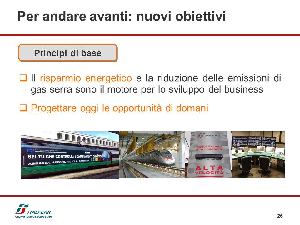 26 Per andare avanti: nuovi obiettivi Principi di base Il risparmio energetico e la riduzione delle emissioni di gas serra sono il motore per lo svilu